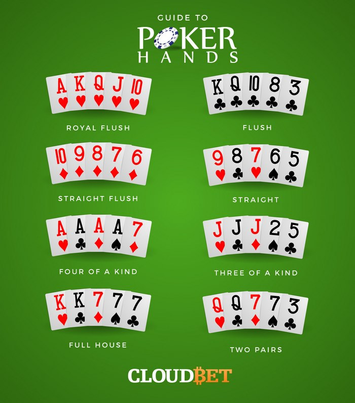 سایت پوکر آنلاین | poker online | بهترین سایت پوکر